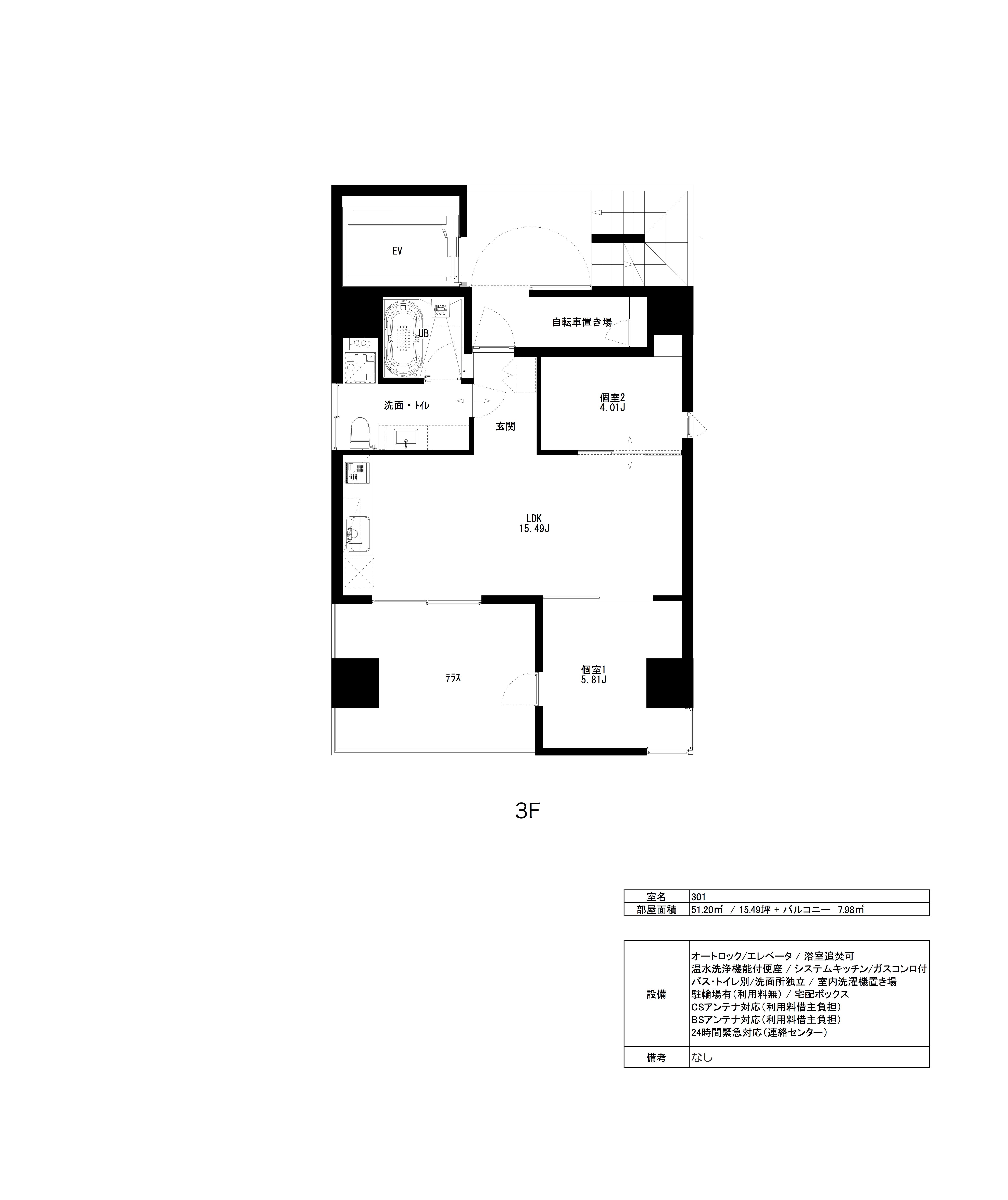 TKJ_PLAN+LIST3