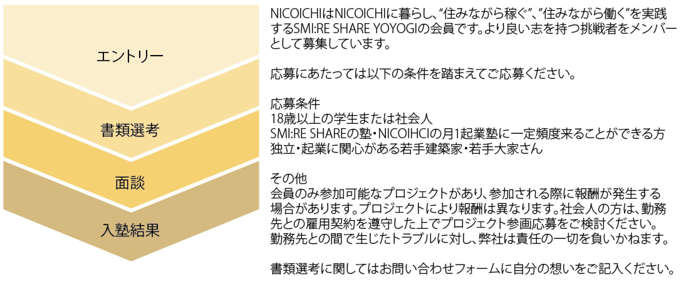 スクリーンショット 2021-05-28 17.02.18